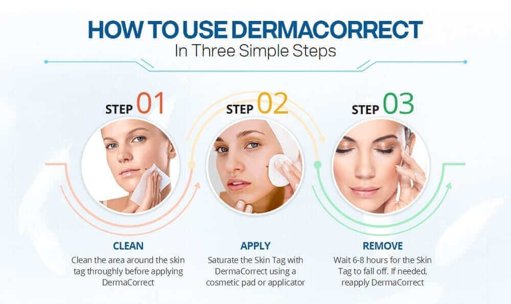 DermaCorrect Review